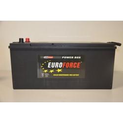 Batterie camion - groupe électrogène 12v220